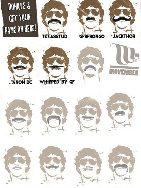 Movember List Names