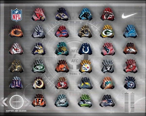 #Twitter Ppl What is your favorite #NFL Team?
