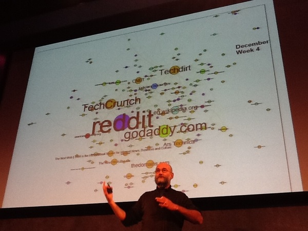 yochai benkler's fascinating talk on how digital forces combined to foil #SOPA at #activatenyc12