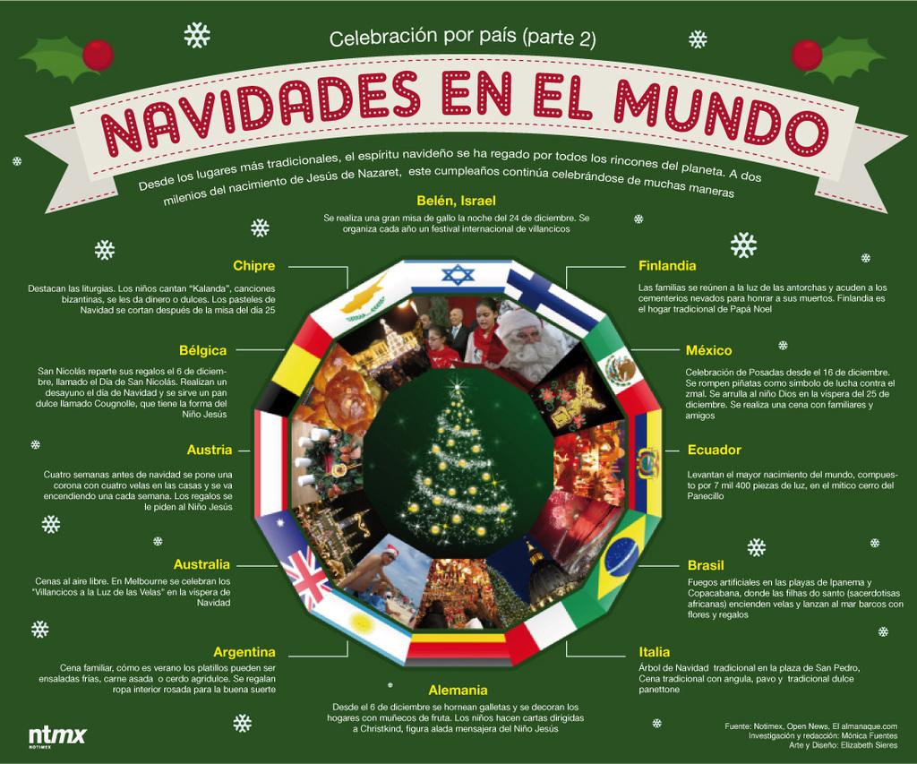 C mo festejan la navidad en brasil italia alemania o en - Navidades en alemania ...